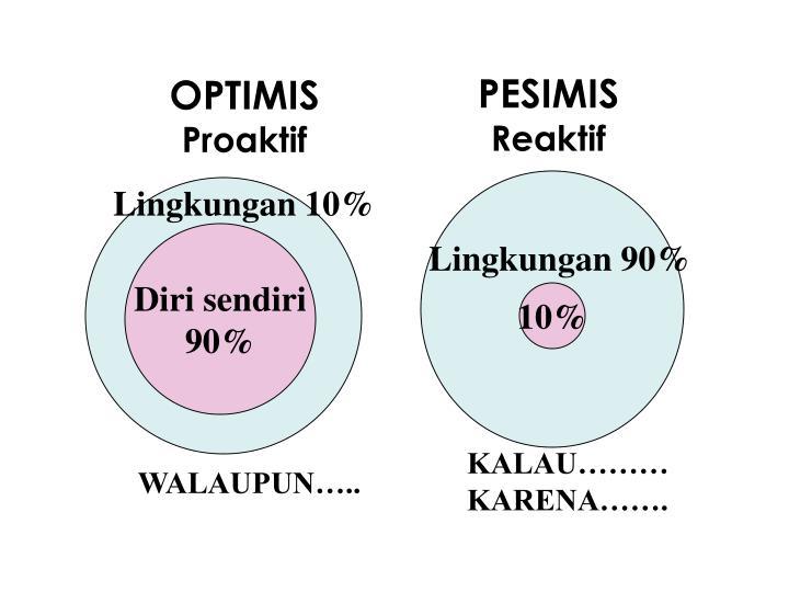 PESIMIS