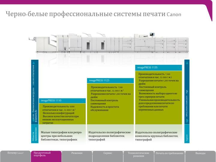 Черно-белые профессиональные системы печати