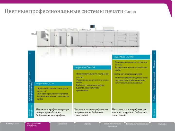 Цветные профессиональные системы печати