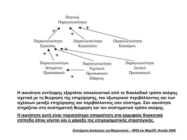 Η ικανότητα αντίληψης εξαρτάται αποκλειστικά από το διακλαδικό τρόπο σκέψης σχετικά με τη θεώρηση της επιχείρησης, του εξωτερικού περιβάλλοντος και των σχέσεων μεταξύ επιχείρησης και περιβάλλοντος σαν σύστημα. Σαν ικανότητα στηρίζεται στη συστηματική θεώρηση και τον συστηματικό τρόπο σκέψης
