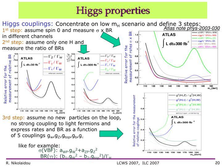 Higgs couplings: