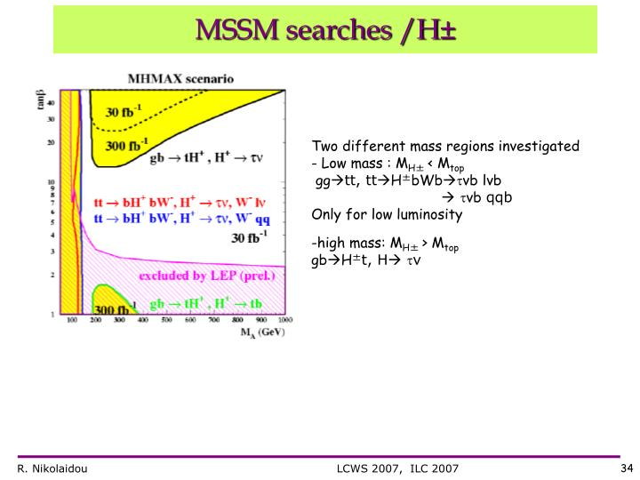 MSSM searches /H±