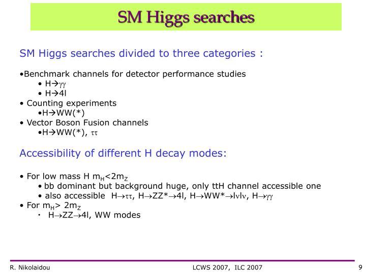 SM Higgs searches