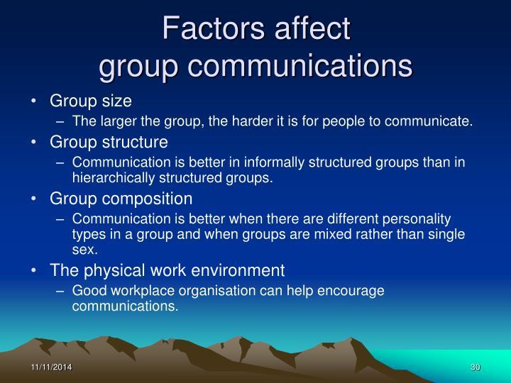 Factors affect