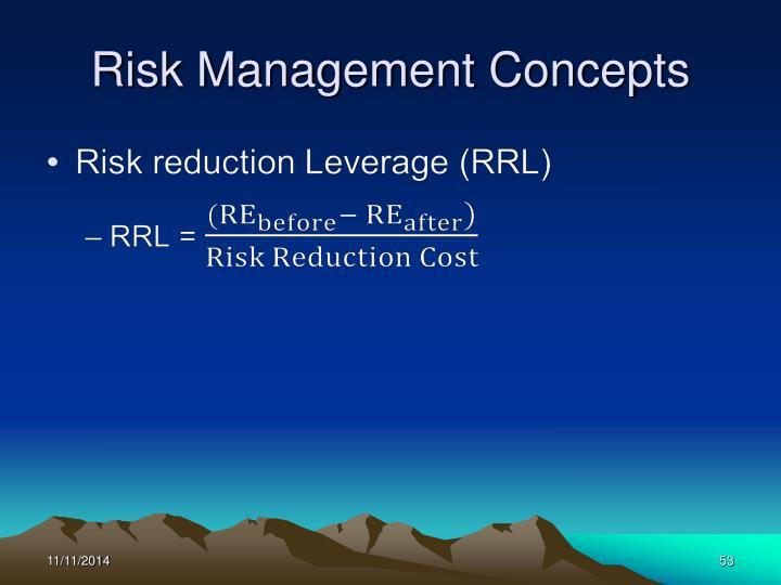 Risk Management Concepts