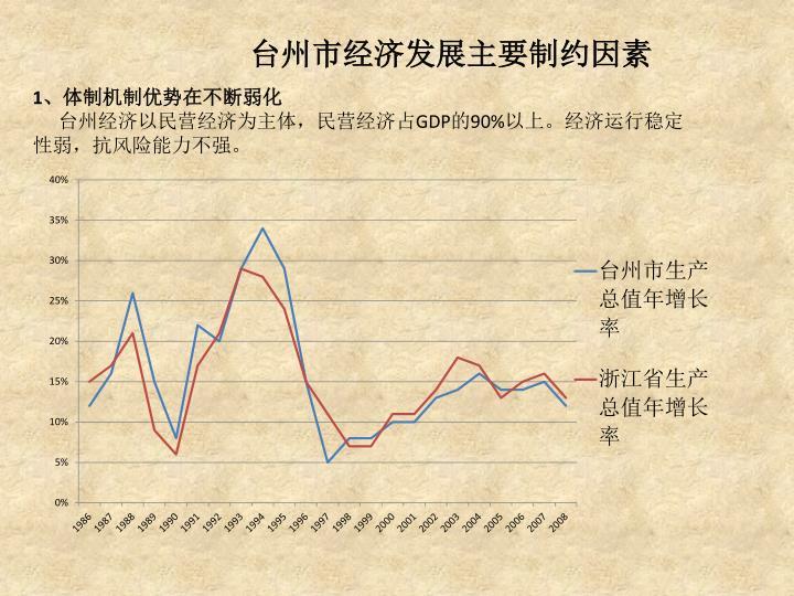 台州市经济发展主要制约因素