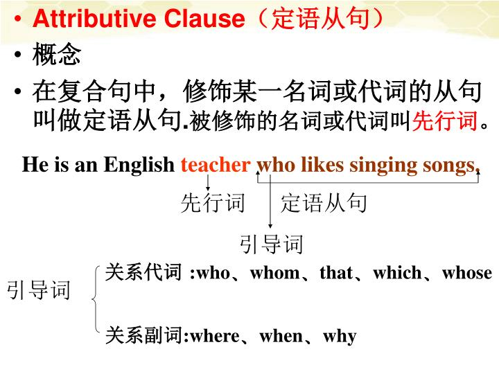 Attributive Clause