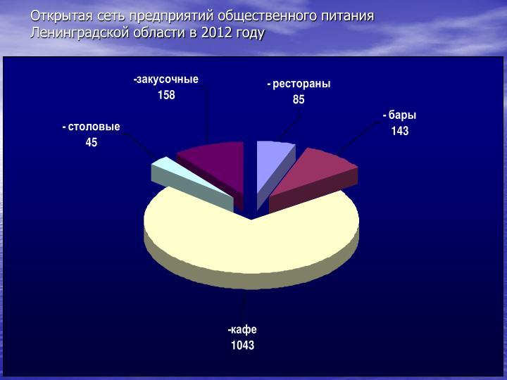 Открытая сеть предприятий общественного питания Ленинградской области в 2012 году