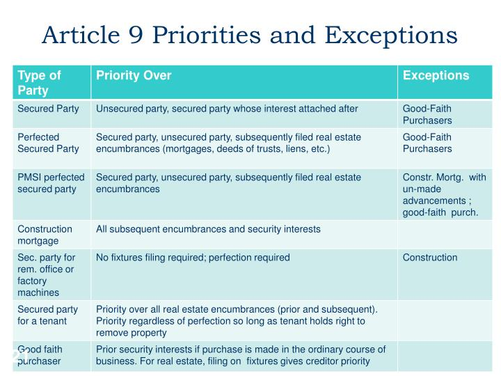 Article 9 Priorities and Exceptions