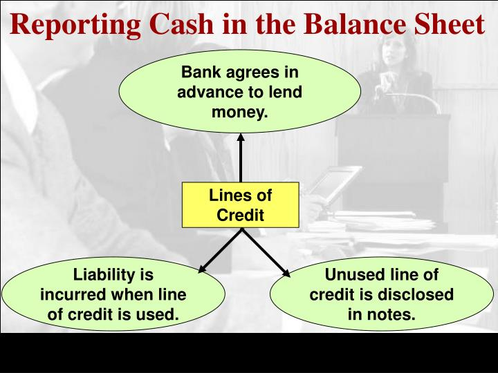 Reporting Cash in the Balance Sheet