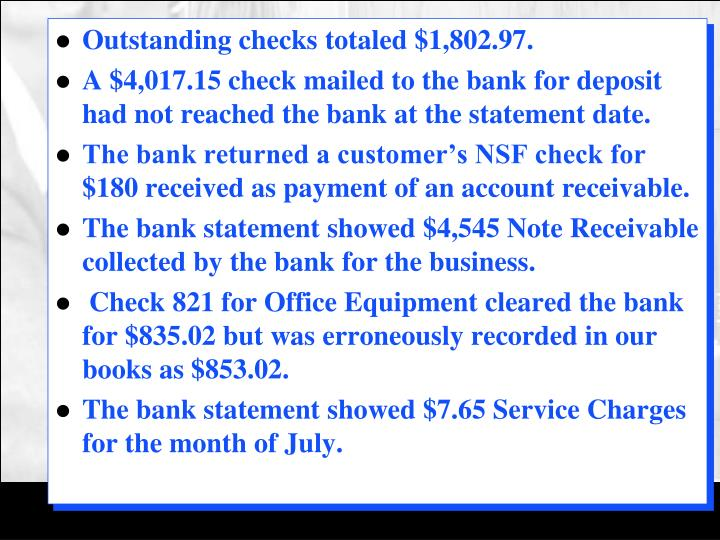 Outstanding checks totaled $1,802.97.