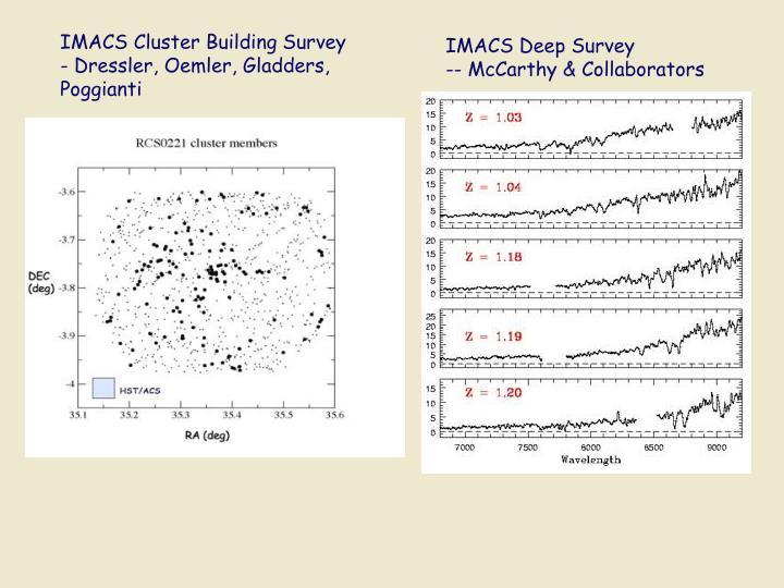IMACS Cluster Building Survey   - Dressler, Oemler, Gladders, Poggianti