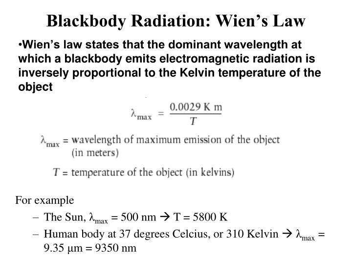 Blackbody Radiation: Wien's Law