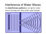 interference of water waves
