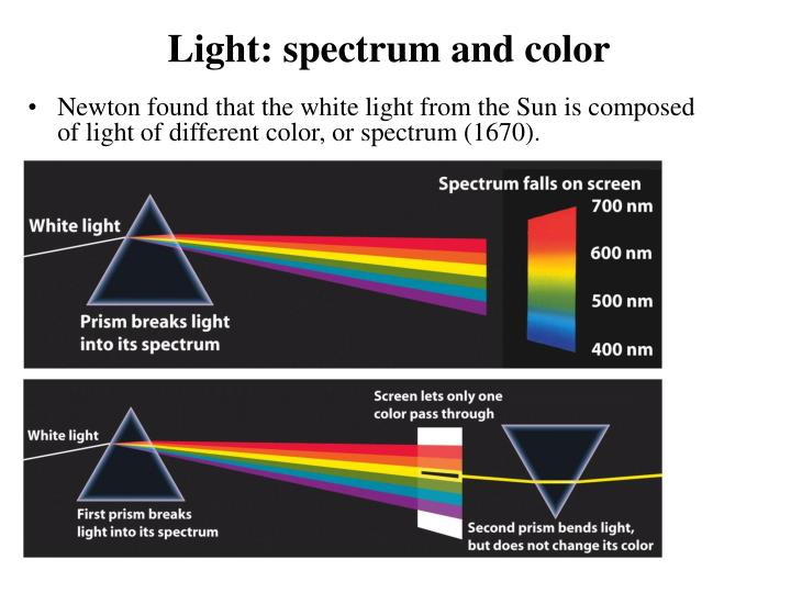 Light: spectrum and color