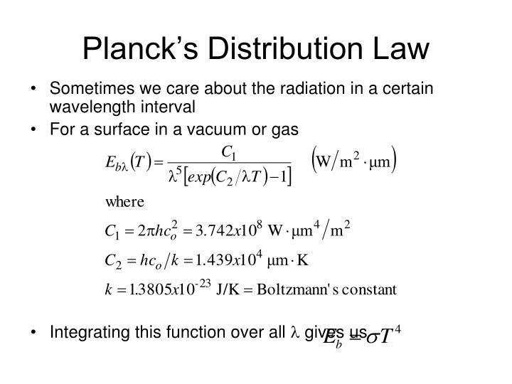Planck's Distribution Law