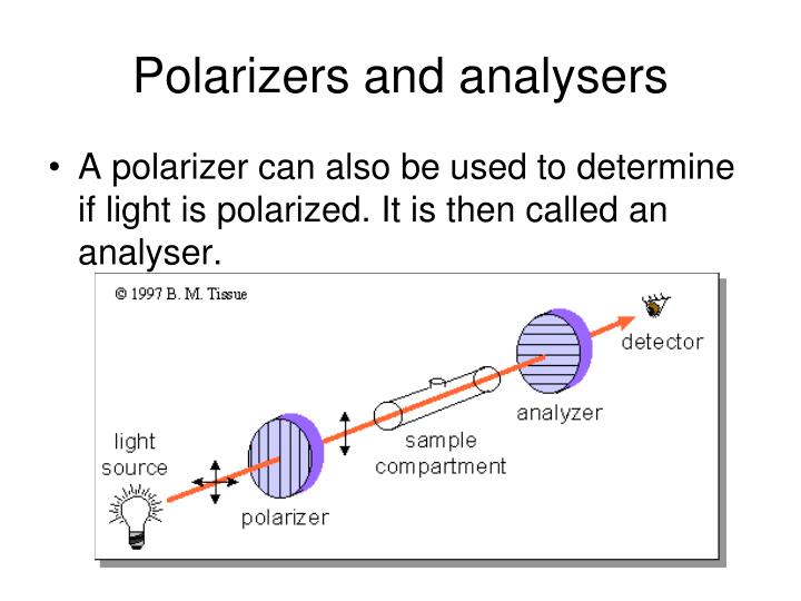 Polarizers and analysers