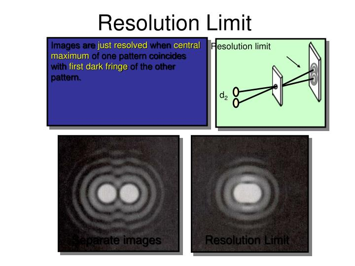 Resolution limit