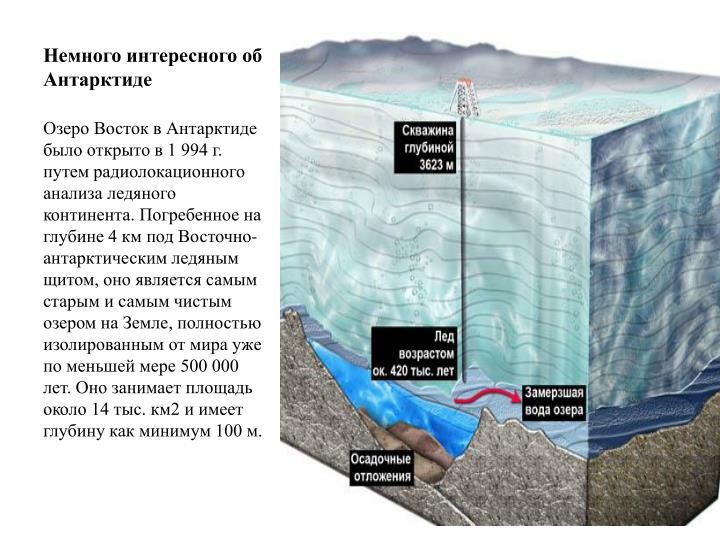 Немного интересного об Антарктиде