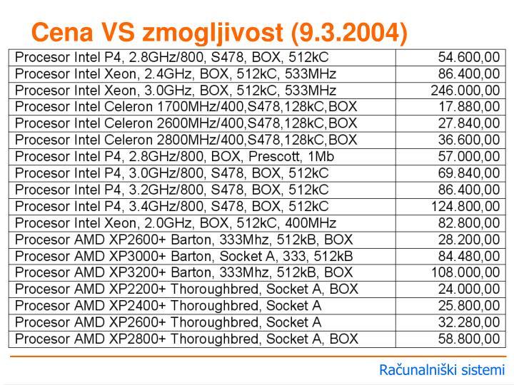 Cena VS zmogljivost (9.3.2004)
