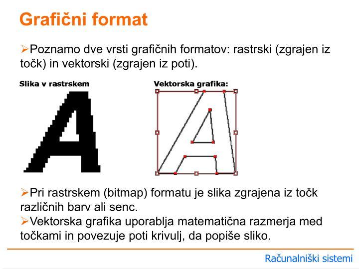 Grafični format
