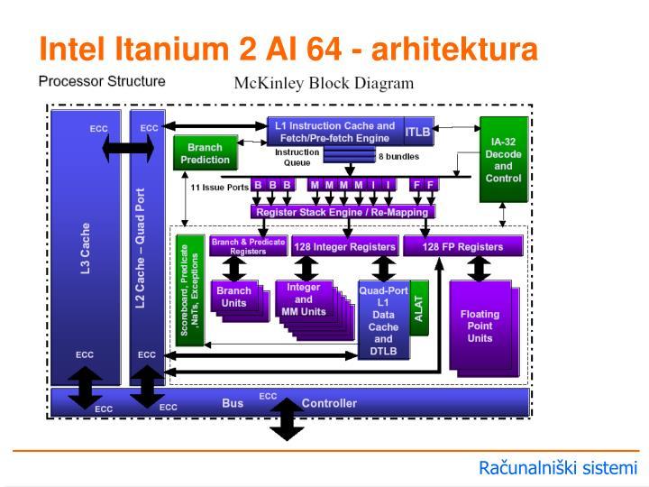 Intel Itanium 2 AI 64 - arhitektura