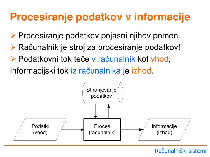 Procesiranje podatkov pojasni njihov pomen.