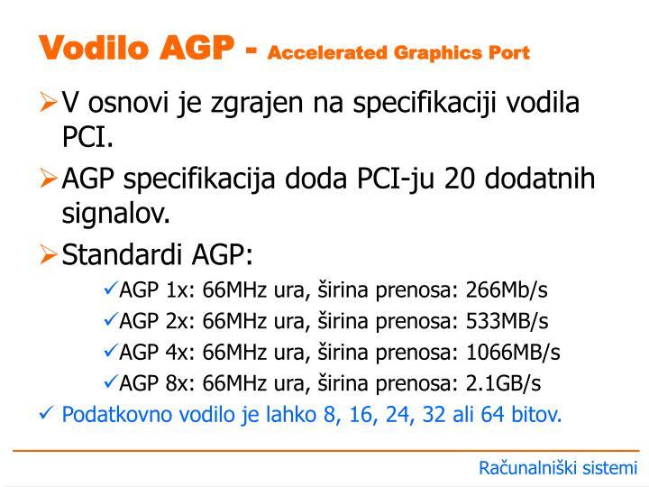 Vodilo AGP -