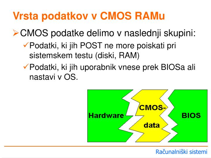 Vrsta podatkov v CMOS RAMu