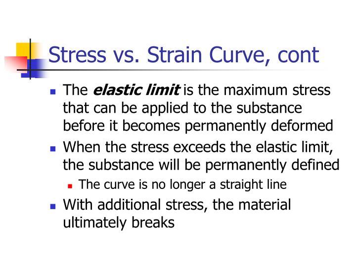 Stress vs. Strain Curve, cont