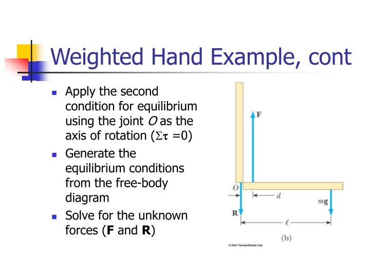 Weighted Hand Example, cont