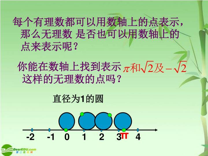 你能在数轴上找到表示                     这样的无理数的点吗?