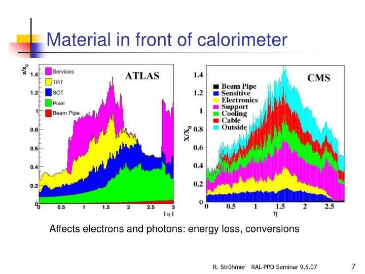 Material in front of calorimeter