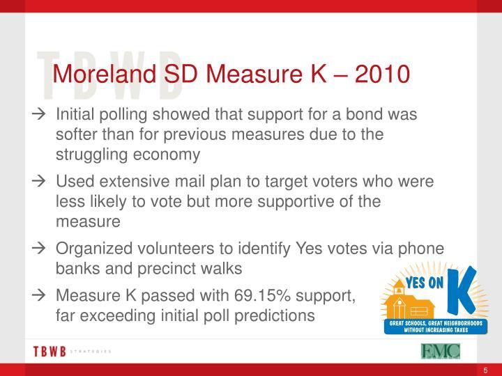 Moreland SD