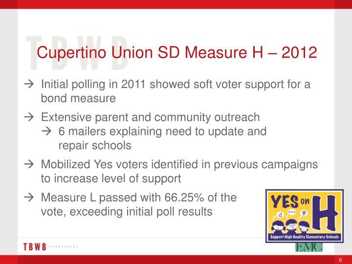 Cupertino Union SD Measure H
