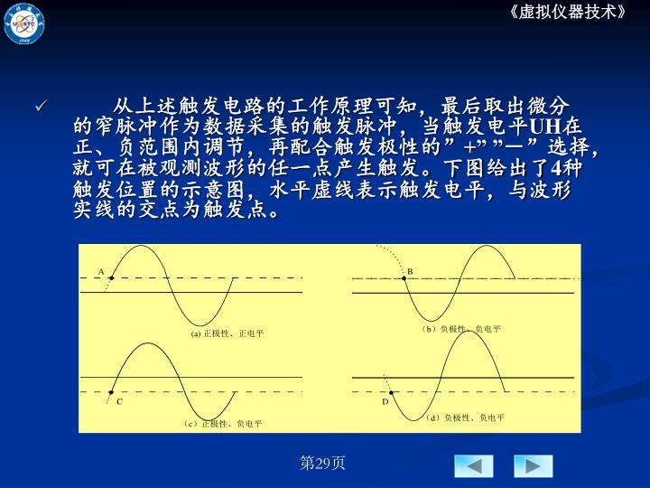 从上述触发电路的工作原理可知,最后取出微分的窄脉冲作为数据采集的触发脉冲,当触发电平