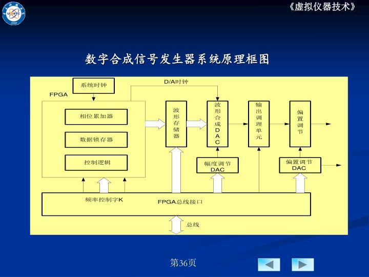 数字合成信号发生器系统原理框图