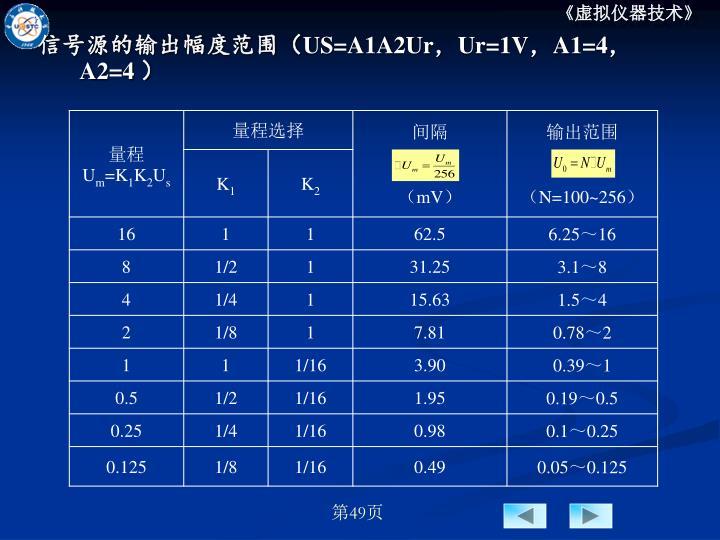 信号源的输出幅度范围(