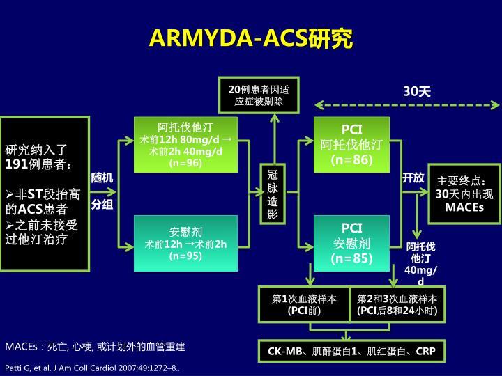 ARMYDA-ACS