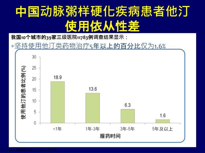 中国动脉粥样硬化疾病患者他汀使用依从性差
