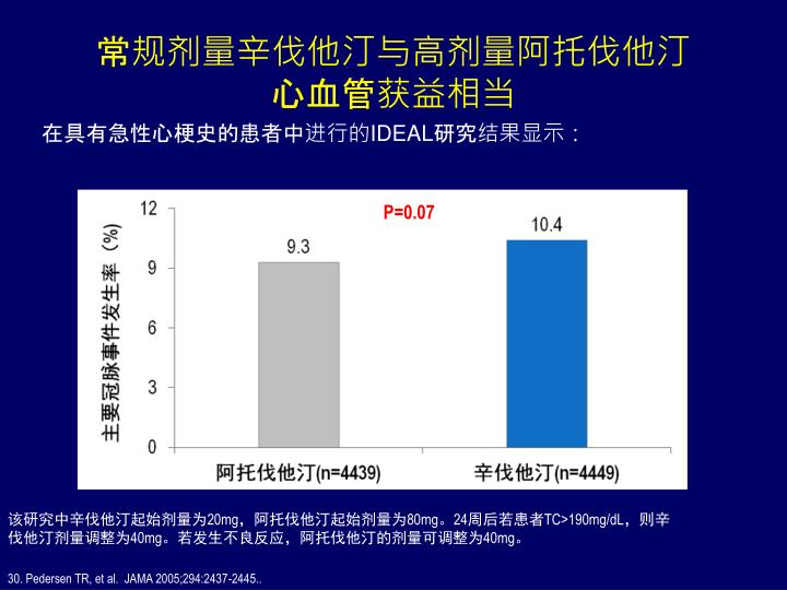 常规剂量辛伐他汀与高剂量阿托伐他汀