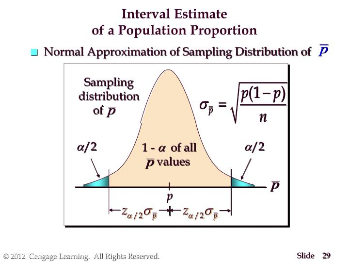 Normal Approximation of Sampling Distribution of