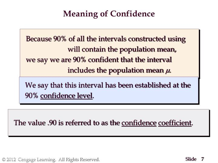 Meaning of Confidence