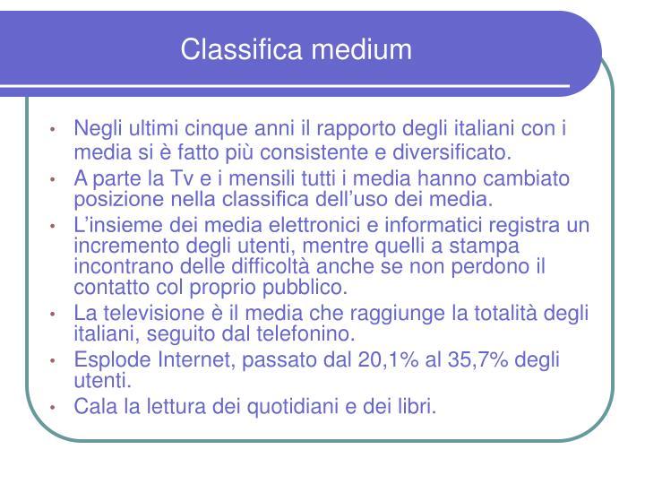 Classifica medium