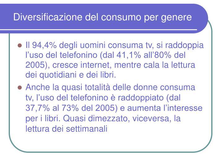 Diversificazione del consumo per genere