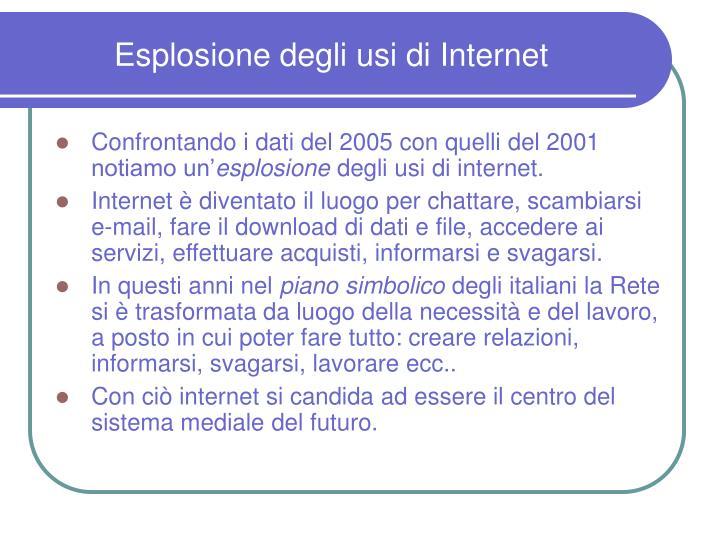 Esplosione degli usi di Internet