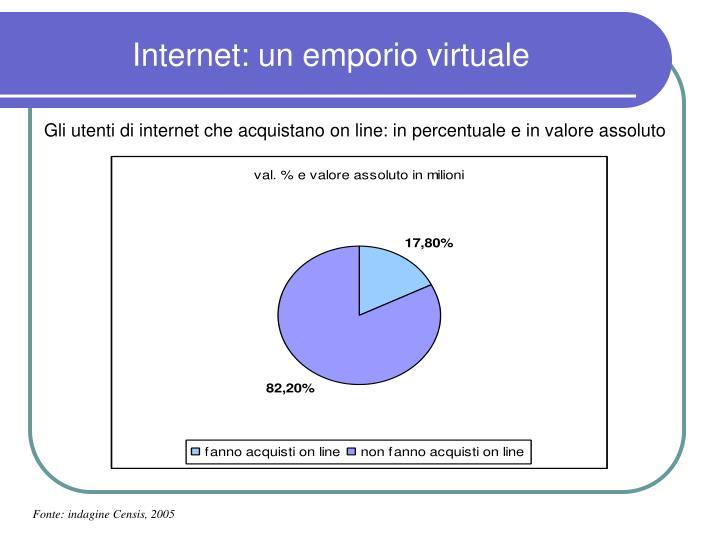 Internet: un emporio virtuale