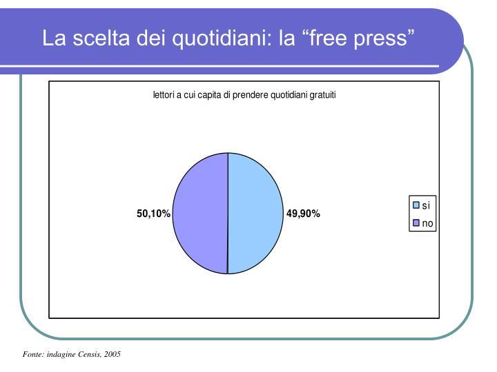 """La scelta dei quotidiani: la """"free press"""""""