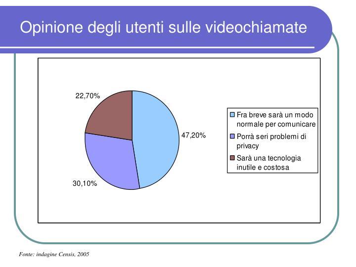 Opinione degli utenti sulle videochiamate