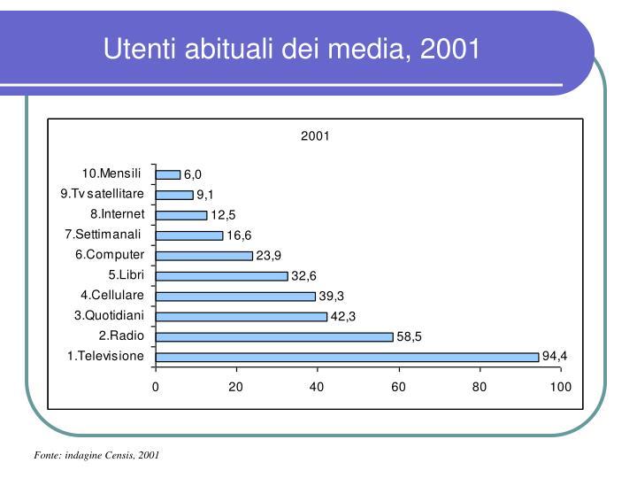 Utenti abituali dei media, 2001